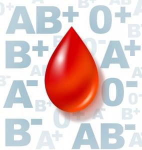 Blutgruppensystem AB0-System